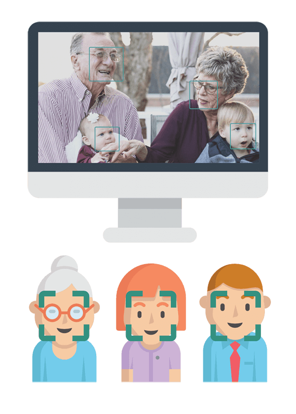 pixevety Photo Management For Individuals | Recognised by Face