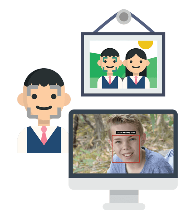 pixevety Photo Management Solutions for Schools | Auto Facial Recognition