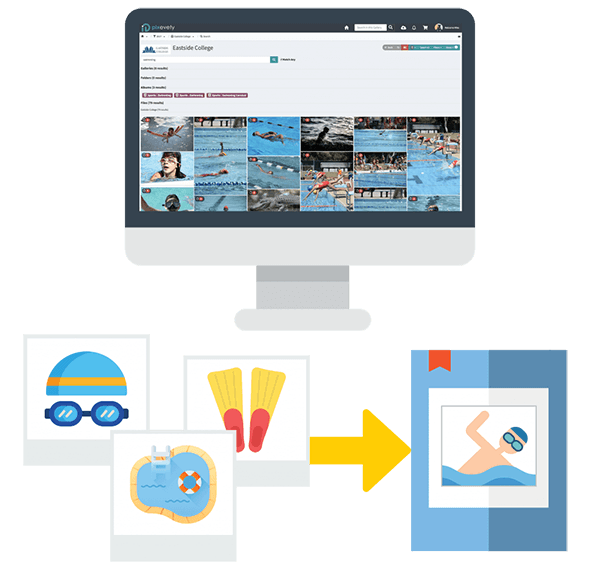 pixevety Photo Management Solutions for Schools | Easy Sorting Simple Searching